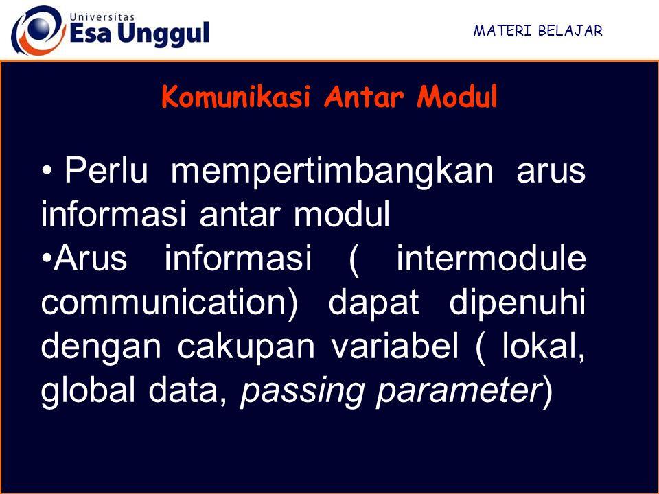MATERI BELAJAR Komunikasi Antar Modul Cakupan variabel : bagian dalam sebuah program tempat variabel didefinisikan dan dapat direferensikan.