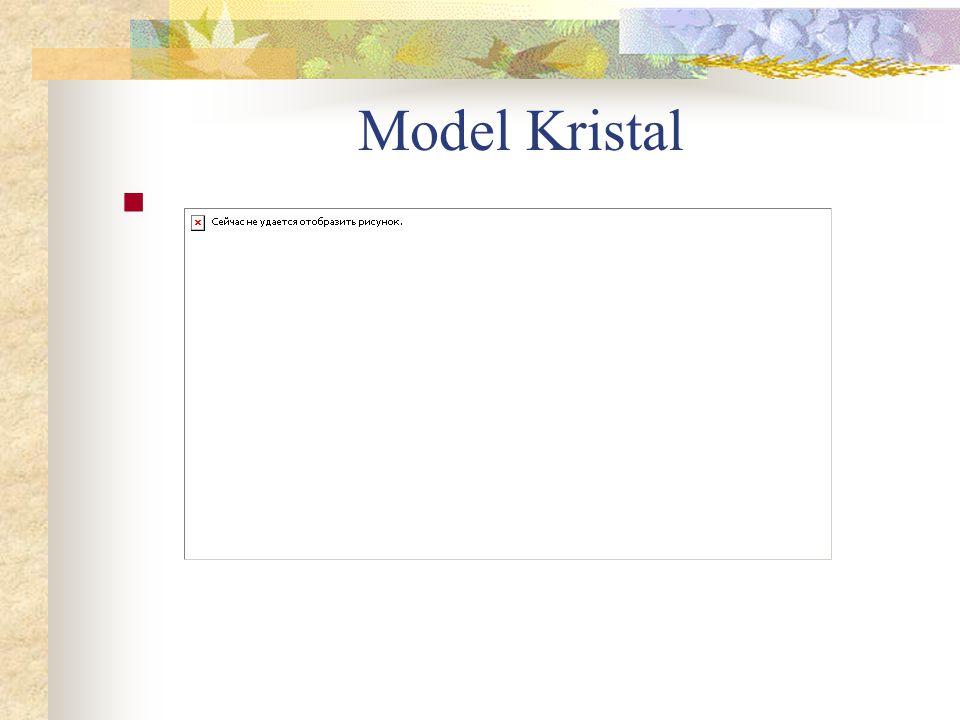 Model Kristal