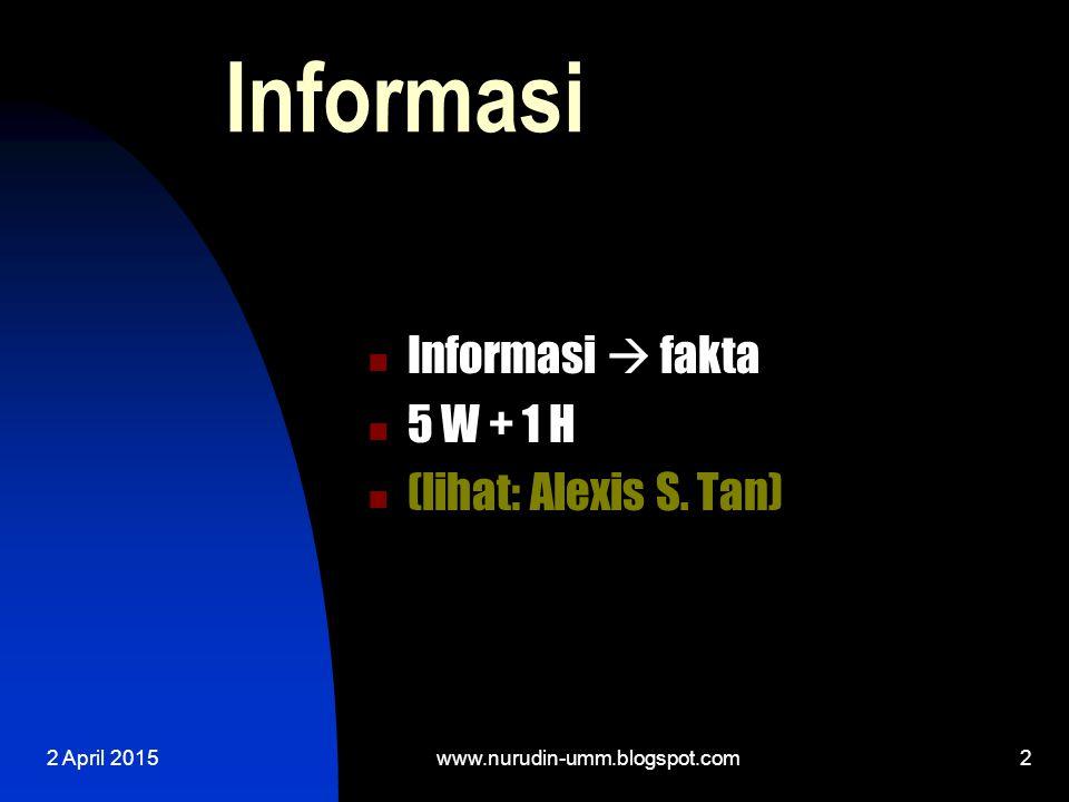2 April 20152 Informasi Informasi  fakta 5 W + 1 H (lihat: Alexis S.