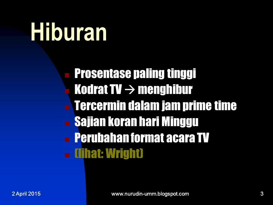 2 April 20153 Hiburan Prosentase paling tinggi Kodrat TV  menghibur Tercermin dalam jam prime time Sajian koran hari Minggu Perubahan format acara TV (lihat: Wright) www.nurudin-umm.blogspot.com