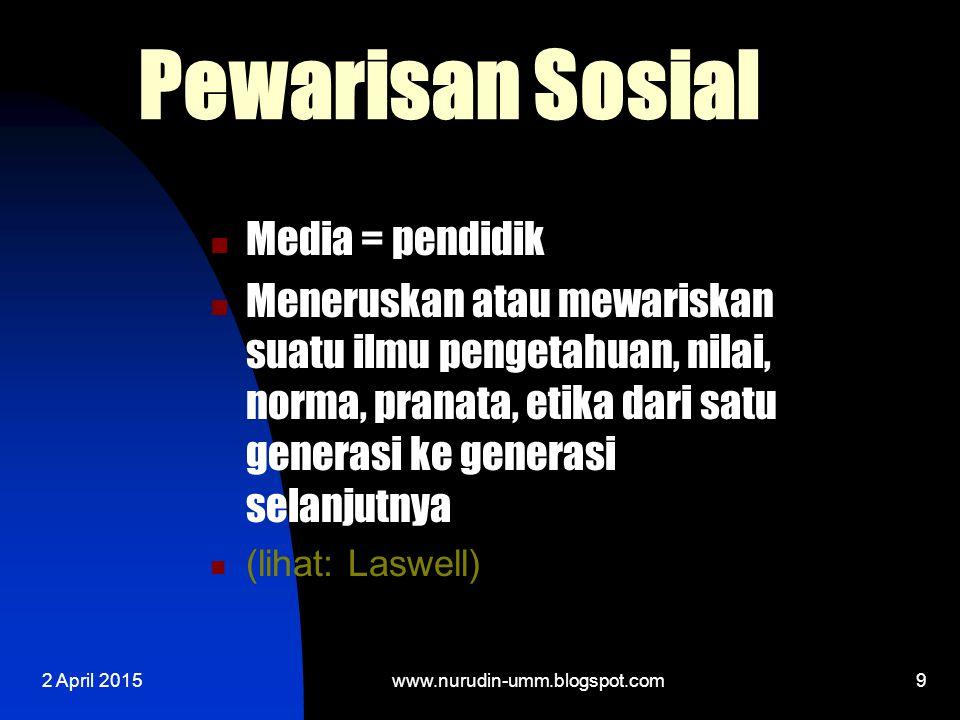 2 April 20159 Pewarisan Sosial Media = pendidik Meneruskan atau mewariskan suatu ilmu pengetahuan, nilai, norma, pranata, etika dari satu generasi ke generasi selanjutnya (lihat: Laswell) www.nurudin-umm.blogspot.com