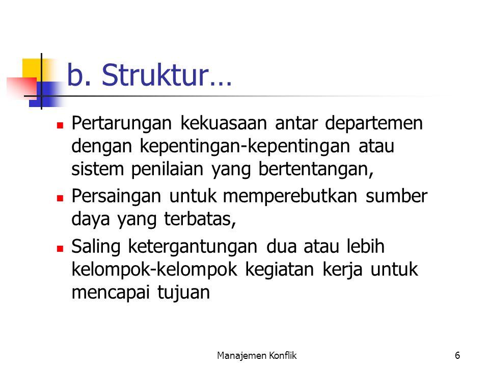 Manajemen Konflik7 c.Pribadi….