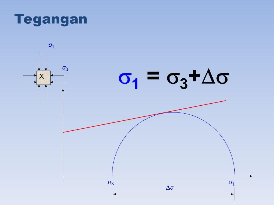 Tegangan X 11 33 33 11   1 =  3 + 