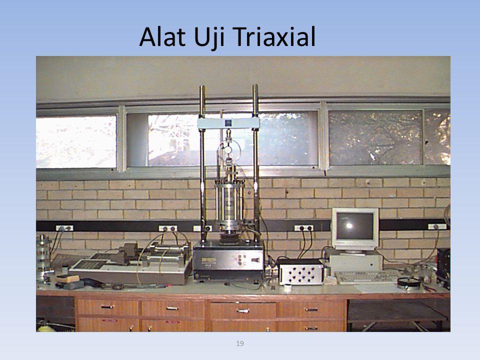 19 Alat Uji Triaxial