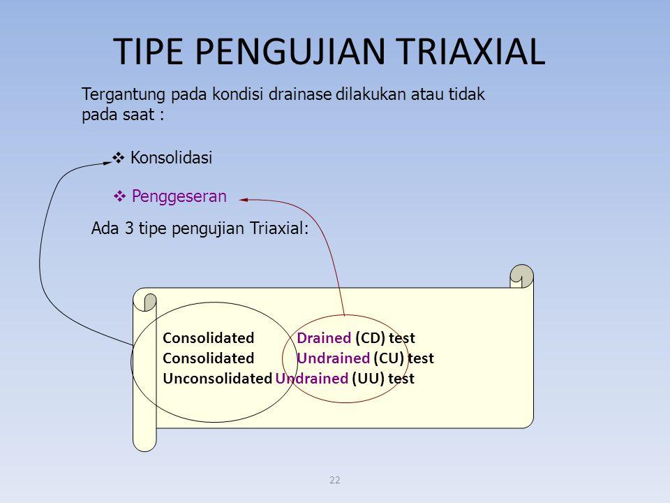 22 TIPE PENGUJIAN TRIAXIAL Tergantung pada kondisi drainase dilakukan atau tidak pada saat :  Konsolidasi  Penggeseran Ada 3 tipe pengujian Triaxial: ConsolidatedDrained (CD) test Consolidated Undrained (CU) test Unconsolidated Undrained (UU) test