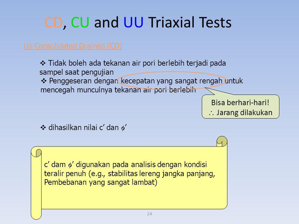24 CD, CU and UU Triaxial Tests  Tidak boleh ada tekanan air pori berlebih terjadi pada sampel saat pengujian  Penggeseran dengan kecepatan yang sangat rengah untuk mencegah munculnya tekanan air pori berlebih Uji Consolidated Drained (CD)  dihasilkan nilai c' dan  ' Bisa berhari-hari.