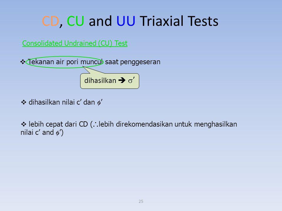 25 CD, CU and UU Triaxial Tests  Tekanan air pori muncul saat penggeseran  lebih cepat dari CD (  lebih direkomendasikan untuk menghasilkan nilai c' and  ') Consolidated Undrained (CU) Test  dihasilkan nilai c' dan  ' dihasilkan   '