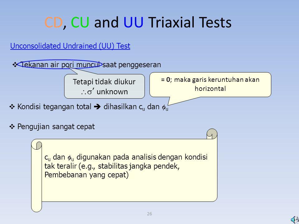 26 CD, CU and UU Triaxial Tests  Tekanan air pori muncul saat penggeseran  Pengujian sangat cepat Unconsolidated Undrained (UU) Test  Kondisi tegan