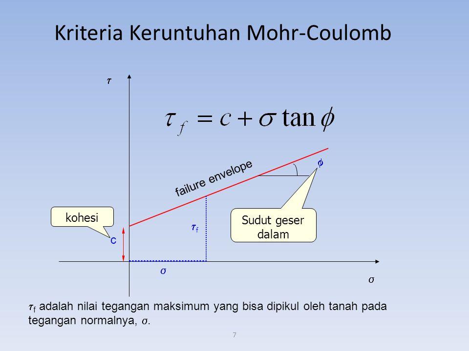 7 Kriteria Keruntuhan Mohr-Coulomb   c  failure envelope kohesi Sudut geser dalam  f adalah nilai tegangan maksimum yang bisa dipikul oleh tanah pada tegangan normalnya, .