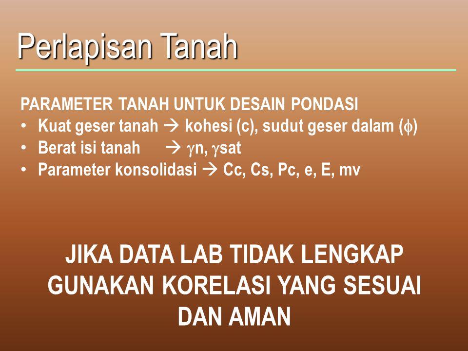Perlapisan Tanah PARAMETER TANAH UNTUK DESAIN PONDASI Kuat geser tanah  kohesi (c), sudut geser dalam (  ) Berat isi tanah   n,  sat Parameter ko