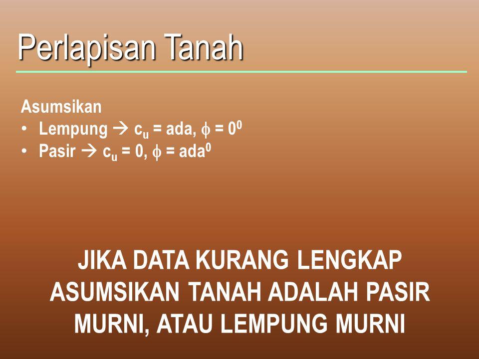 Perlapisan Tanah Asumsikan Lempung  c u = ada,  = 0 0 Pasir  c u = 0,  = ada 0 JIKA DATA KURANG LENGKAP ASUMSIKAN TANAH ADALAH PASIR MURNI, ATAU L
