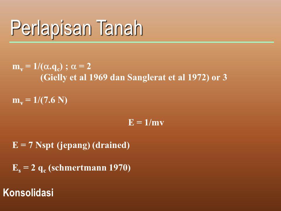Perlapisan Tanah Konsolidasi m v = 1/( .q c ) ;  = 2 (Gielly et al 1969 dan Sanglerat et al 1972) or 3 m v = 1/(7.6 N) E = 1/mv E = 7 Nspt (jepang) (drained) E s = 2 q c (schmertmann 1970)