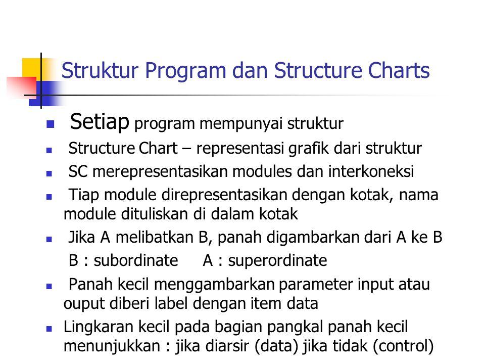 Struktur Program dan Structure Charts Setiap program mempunyai struktur Structure Chart – representasi grafik dari struktur SC merepresentasikan modul