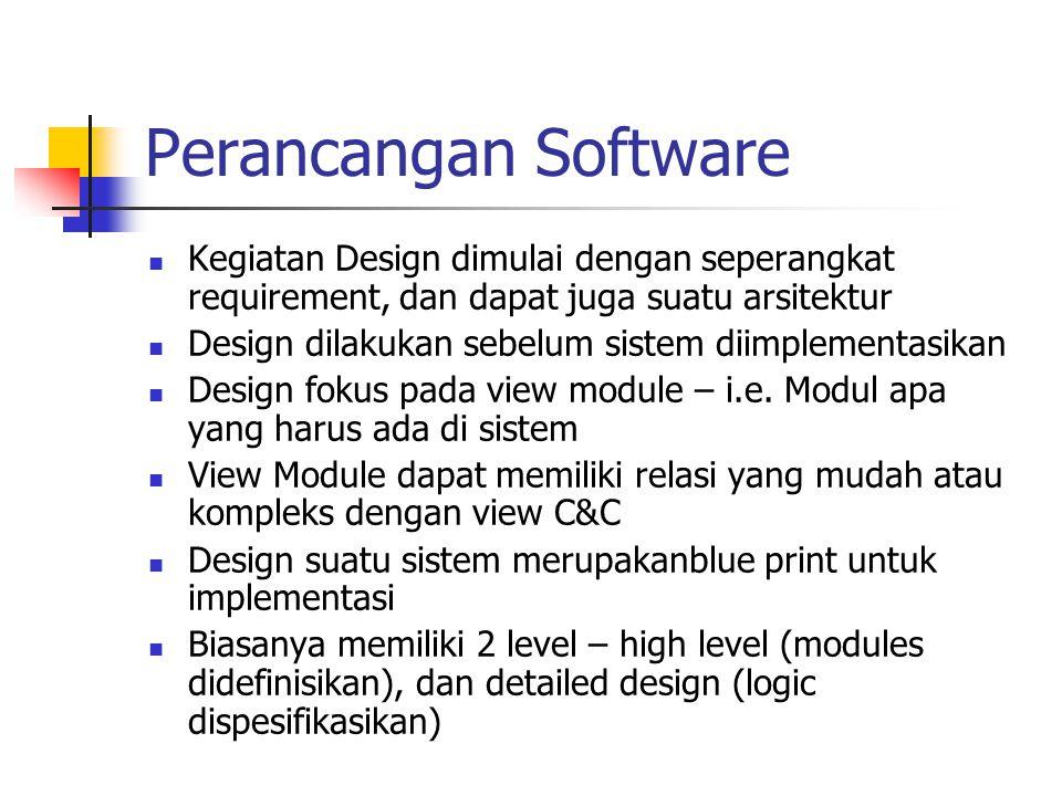 Perancangan Software Kegiatan Design dimulai dengan seperangkat requirement, dan dapat juga suatu arsitektur Design dilakukan sebelum sistem diimpleme