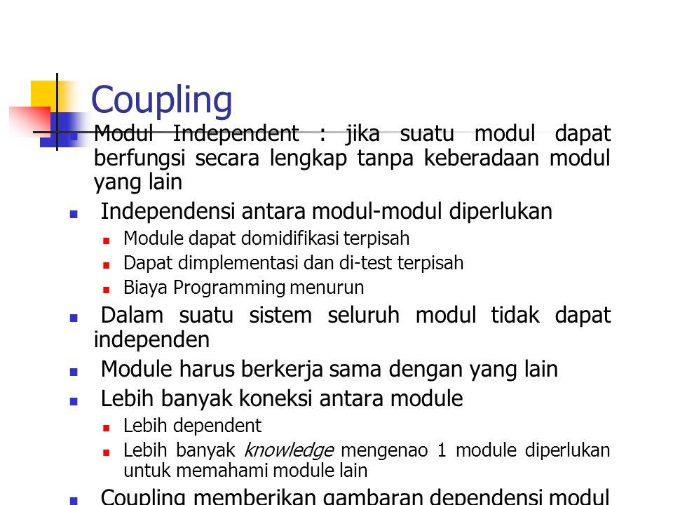 Coupling Modul Independent : jika suatu modul dapat berfungsi secara lengkap tanpa keberadaan modul yang lain Independensi antara modul-modul diperluk