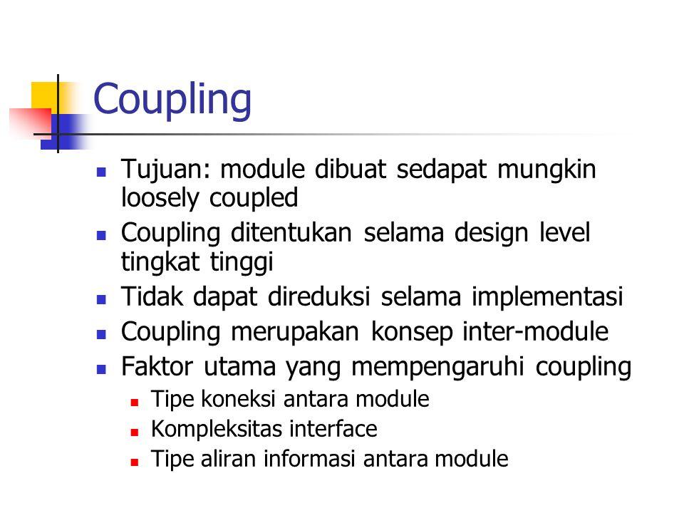 Coupling Tujuan: module dibuat sedapat mungkin loosely coupled Coupling ditentukan selama design level tingkat tinggi Tidak dapat direduksi selama imp