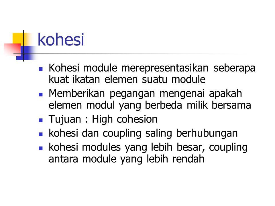 kohesi Kohesi module merepresentasikan seberapa kuat ikatan elemen suatu module Memberikan pegangan mengenai apakah elemen modul yang berbeda milik be