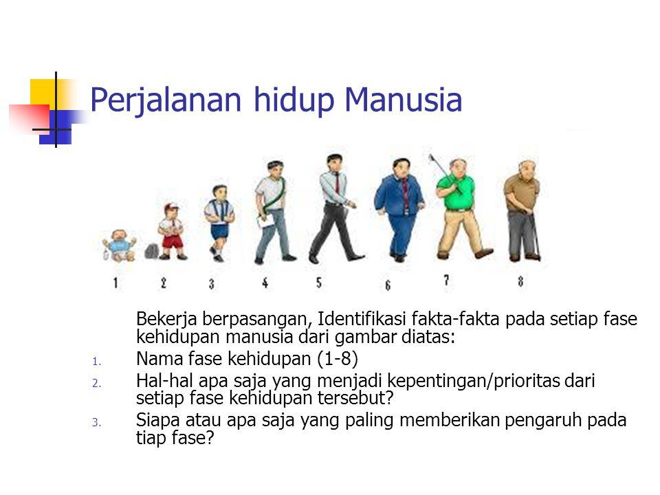 Perjalanan hidup Manusia Bekerja berpasangan, Identifikasi fakta-fakta pada setiap fase kehidupan manusia dari gambar diatas: 1. Nama fase kehidupan (
