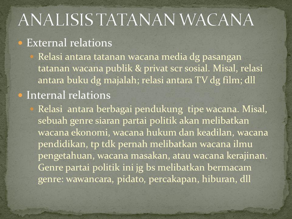 External relations Relasi antara tatanan wacana media dg pasangan tatanan wacana publik & privat scr sosial.