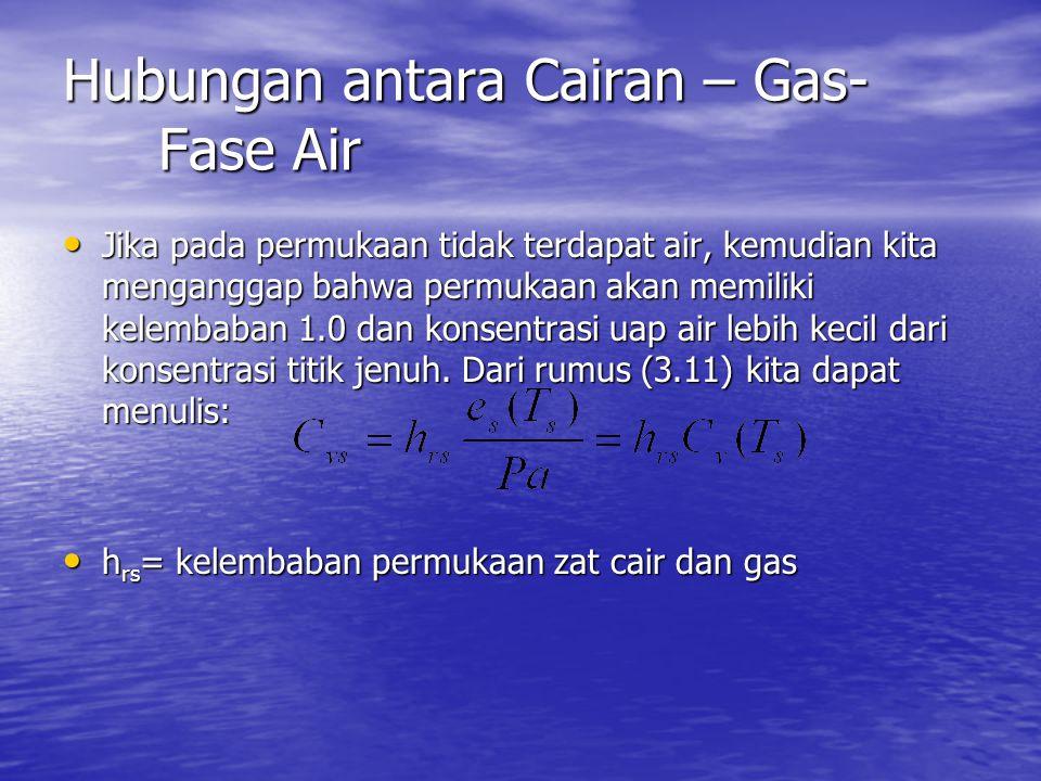 Hubungan antara Cairan – Gas- Fase Air Jika pada permukaan tidak terdapat air, kemudian kita menganggap bahwa permukaan akan memiliki kelembaban 1.0 dan konsentrasi uap air lebih kecil dari konsentrasi titik jenuh.