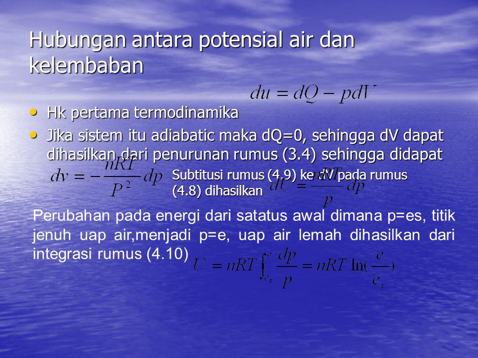Hubungan antara potensial air dan kelembaban Hk pertama termodinamika Hk pertama termodinamika Jika sistem itu adiabatic maka dQ=0, sehingga dV dapat dihasilkan dari penurunan rumus (3.4) sehingga didapat Jika sistem itu adiabatic maka dQ=0, sehingga dV dapat dihasilkan dari penurunan rumus (3.4) sehingga didapat Subtitusi rumus (4.9) ke dV pada rumus (4.8) dihasilkan Subtitusi rumus (4.9) ke dV pada rumus (4.8) dihasilkan Perubahan pada energi dari satatus awal dimana p=es, titik jenuh uap air,menjadi p=e, uap air lemah dihasilkan dari integrasi rumus (4.10)