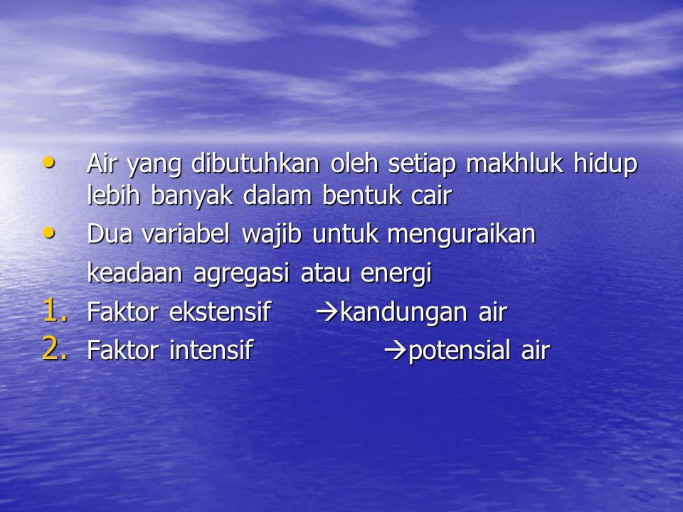 Kadar air didefinisikan  Dan  Dimana: Hal ini berhubungan dengan Dimana: Hal ini berhubungan dengan V = volume V = volume m = massa m = massa w = air dimana w = air dimana t = total t = total d = dry (volume atau massa kering) d = dry (volume atau massa kering) θ = kandungan volume air θ = kandungan volume air W = kandungan massa air W = kandungan massa air