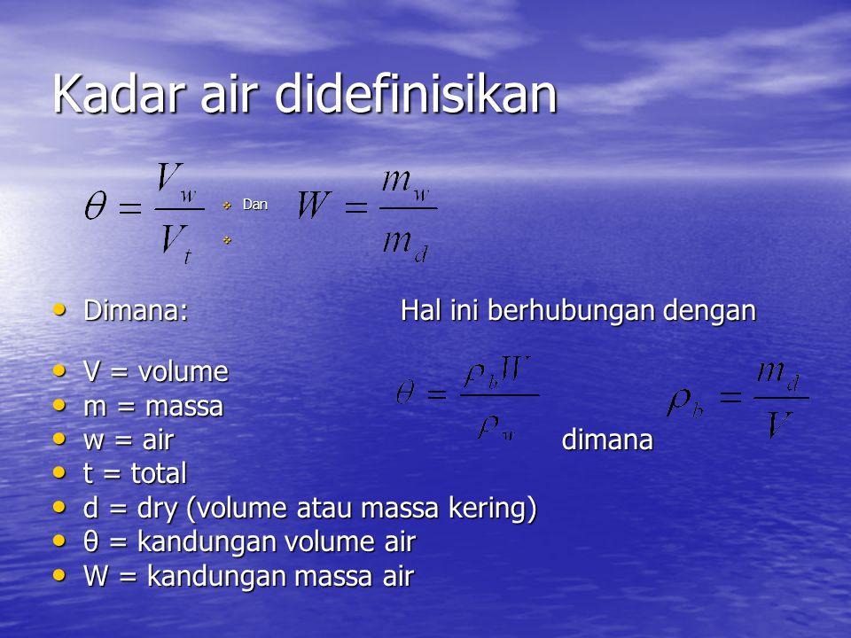 Kadar air didefinisikan  Dan  Dimana: Hal ini berhubungan dengan Dimana: Hal ini berhubungan dengan V = volume V = volume m = massa m = massa w = ai