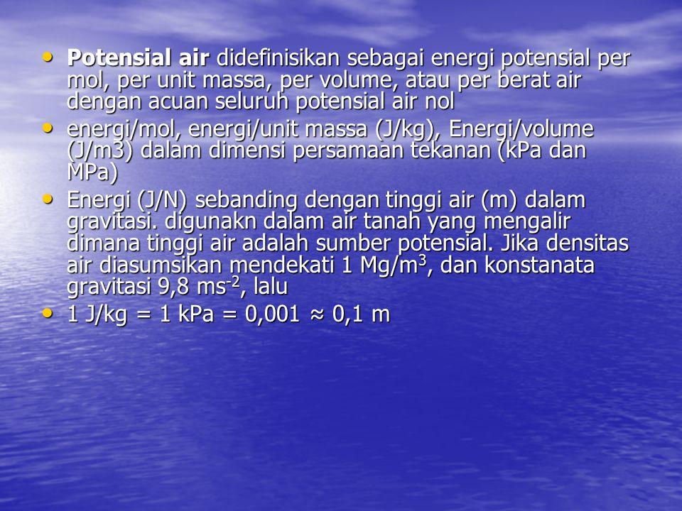 Potensial air didefinisikan sebagai energi potensial per mol, per unit massa, per volume, atau per berat air dengan acuan seluruh potensial air nol Potensial air didefinisikan sebagai energi potensial per mol, per unit massa, per volume, atau per berat air dengan acuan seluruh potensial air nol energi/mol, energi/unit massa (J/kg), Energi/volume (J/m3) dalam dimensi persamaan tekanan (kPa dan MPa) energi/mol, energi/unit massa (J/kg), Energi/volume (J/m3) dalam dimensi persamaan tekanan (kPa dan MPa) Energi (J/N) sebanding dengan tinggi air (m) dalam gravitasi.