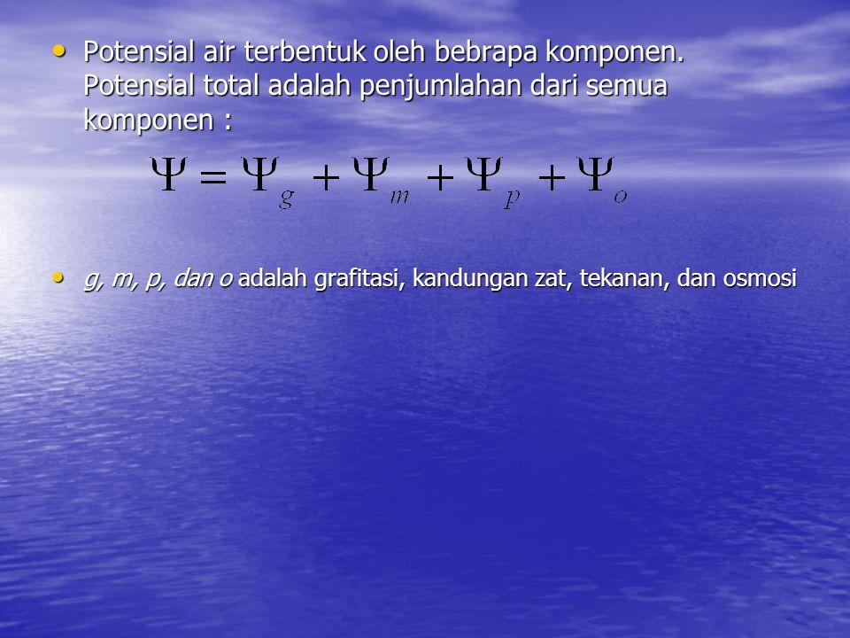 Potensial air terbentuk oleh bebrapa komponen. Potensial total adalah penjumlahan dari semua komponen : Potensial air terbentuk oleh bebrapa komponen.