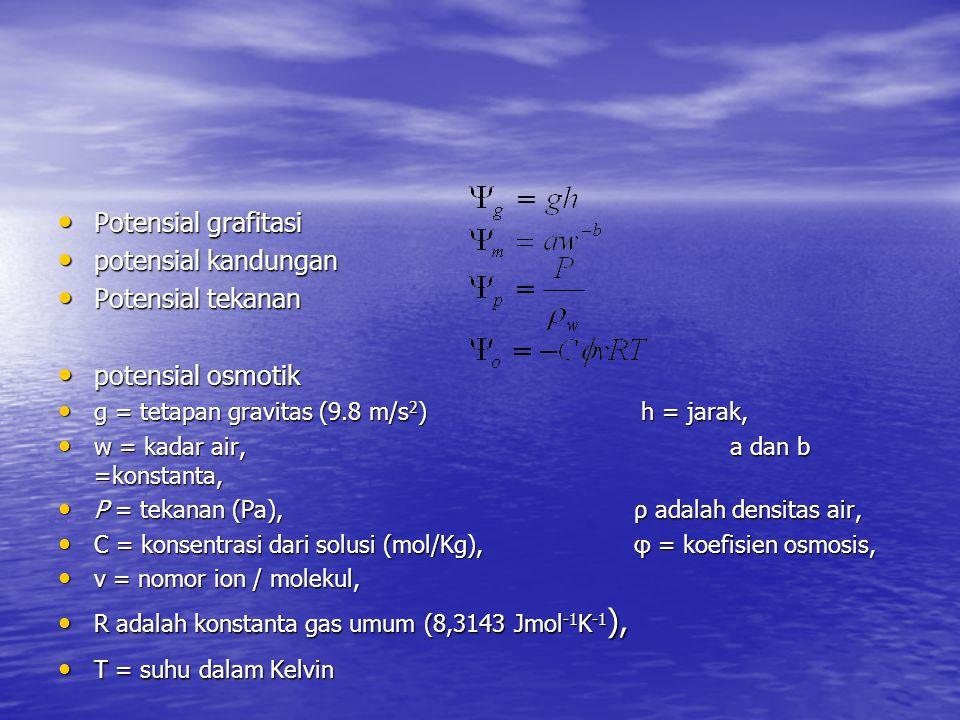 Potensial grafitasi Potensial grafitasi potensial kandungan potensial kandungan Potensial tekanan Potensial tekanan potensial osmotik potensial osmotik g = tetapan gravitas (9.8 m/s 2 ) h = jarak, g = tetapan gravitas (9.8 m/s 2 ) h = jarak, w = kadar air, a dan b =konstanta, w = kadar air, a dan b =konstanta, P = tekanan (Pa), ρ adalah densitas air, P = tekanan (Pa), ρ adalah densitas air, C = konsentrasi dari solusi (mol/Kg), φ = koefisien osmosis, C = konsentrasi dari solusi (mol/Kg), φ = koefisien osmosis, v = nomor ion / molekul, v = nomor ion / molekul, R adalah konstanta gas umum (8,3143 Jmol -1 K -1 ), R adalah konstanta gas umum (8,3143 Jmol -1 K -1 ), T = suhu dalam Kelvin T = suhu dalam Kelvin
