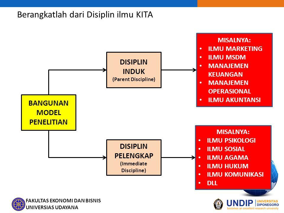 FAKULTAS EKONOMI DAN BISNIS UNIVERSIAS UDAYANA BANGUNAN MODEL PENELITIAN DISIPLIN INDUK (Parent Discipline) DISIPLIN PELENGKAP (Immediate Discipline)
