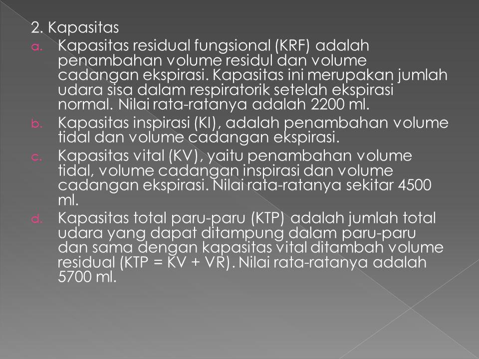 2. Kapasitas a. Kapasitas residual fungsional (KRF) adalah penambahan volume residul dan volume cadangan ekspirasi. Kapasitas ini merupakan jumlah uda