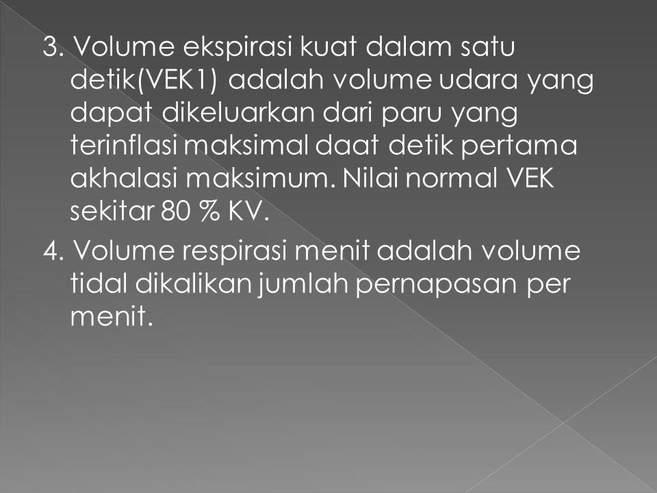 3. Volume ekspirasi kuat dalam satu detik(VEK1) adalah volume udara yang dapat dikeluarkan dari paru yang terinflasi maksimal daat detik pertama akhal