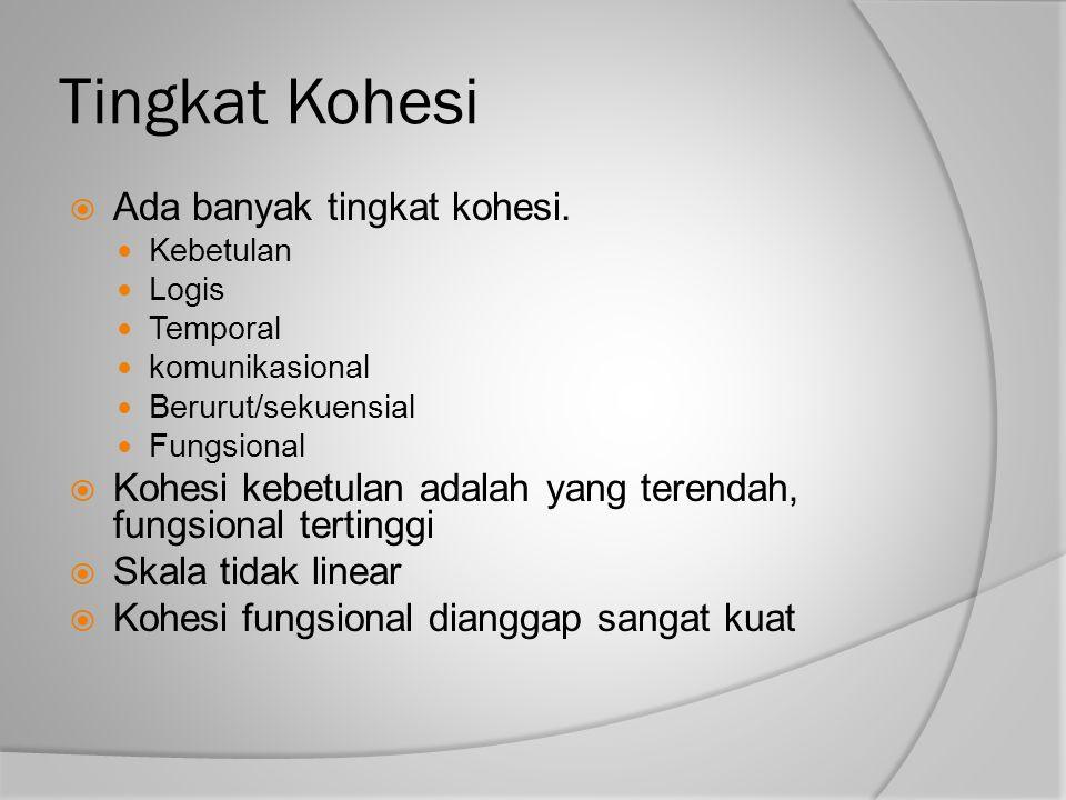 Menentukan Kohesi  Jelaskan tujuan dari sebuah modul dalam sebuah kalimat  Lakukan tes berikut 1.