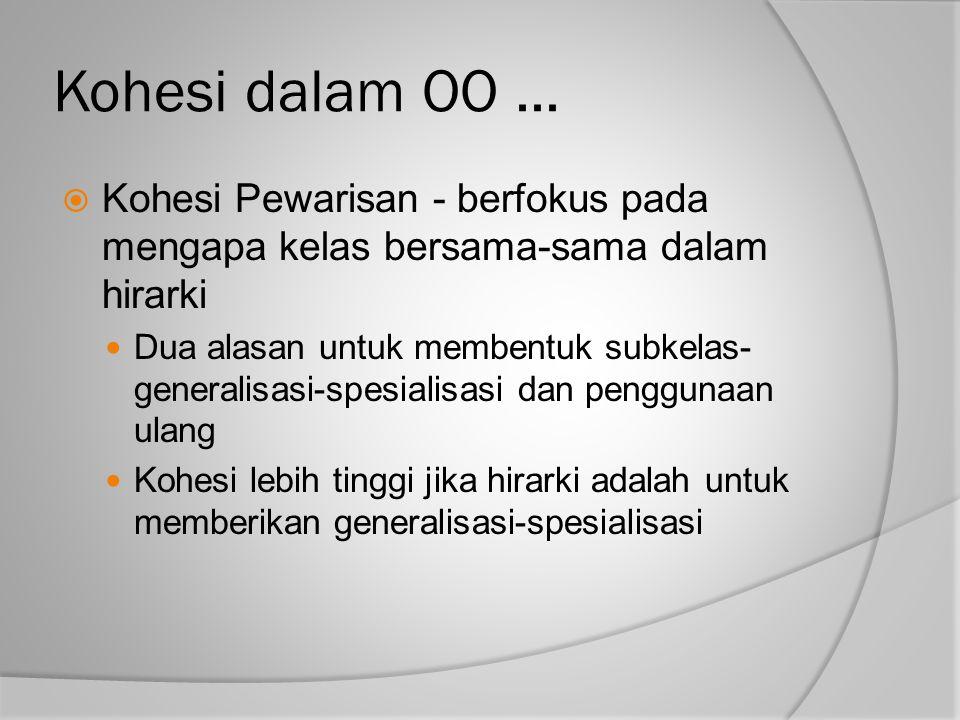 Kohesi dalam OO...  Kohesi Pewarisan - berfokus pada mengapa kelas bersama-sama dalam hirarki Dua alasan untuk membentuk subkelas- generalisasi-spesi