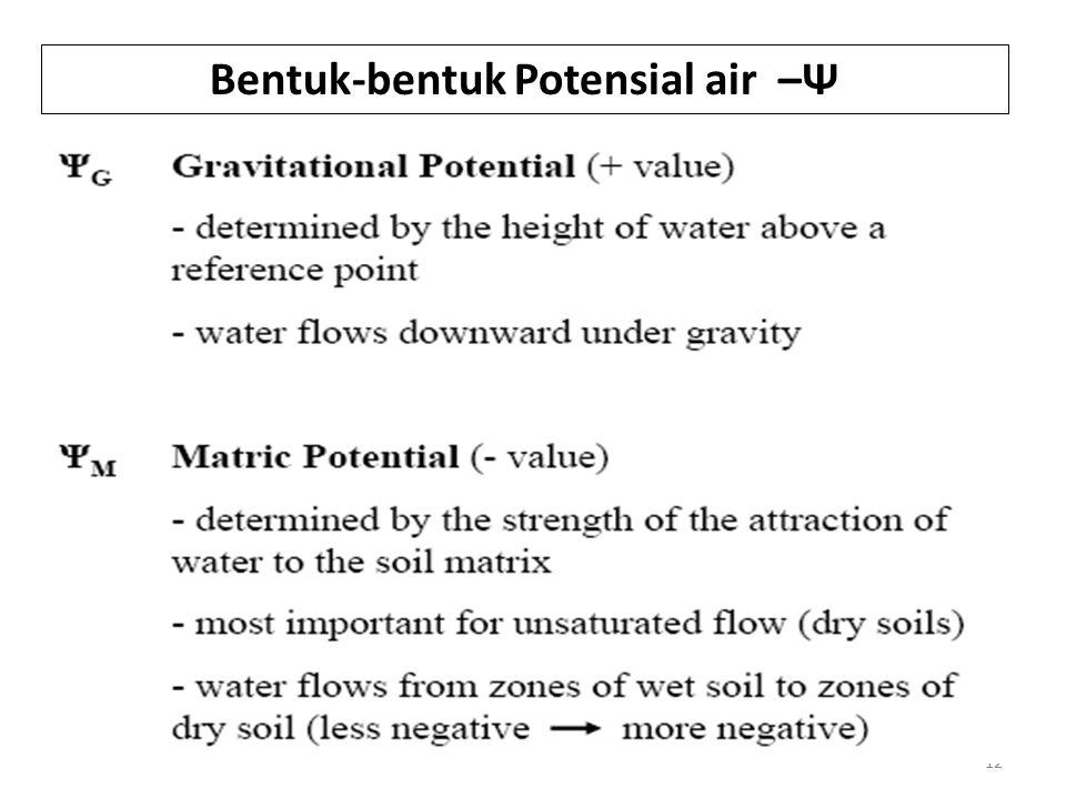 12 Bentuk-bentuk Potensial air –Ψ