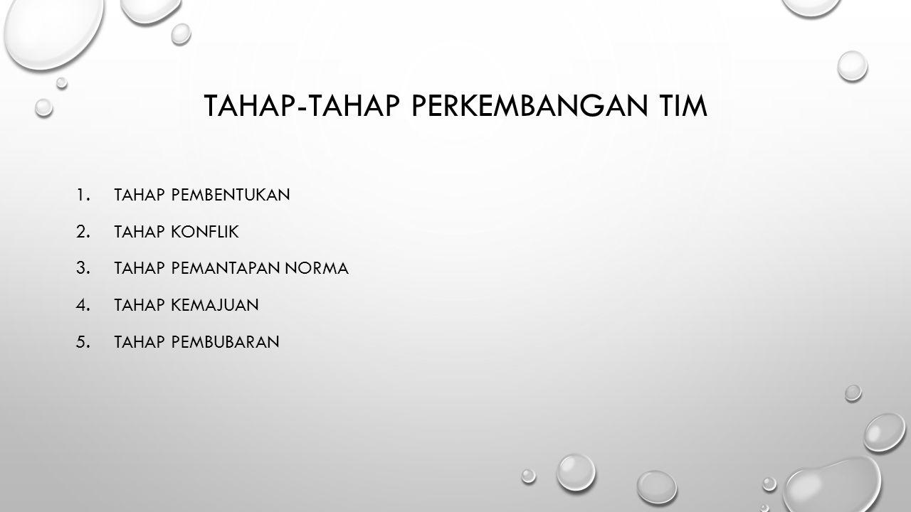 TAHAP-TAHAP PERKEMBANGAN TIM 1.TAHAP PEMBENTUKAN 2.TAHAP KONFLIK 3.TAHAP PEMANTAPAN NORMA 4.TAHAP KEMAJUAN 5.TAHAP PEMBUBARAN
