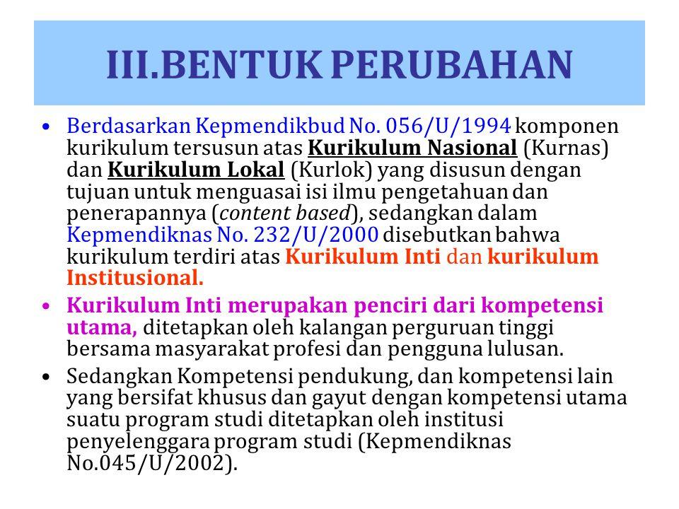 III.BENTUK PERUBAHAN Berdasarkan Kepmendikbud No. 056/U/1994 komponen kurikulum tersusun atas Kurikulum Nasional (Kurnas) dan Kurikulum Lokal (Kurlok)