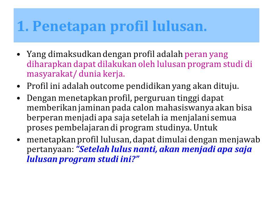 1. Penetapan profil lulusan. Yang dimaksudkan dengan profil adalah peran yang diharapkan dapat dilakukan oleh lulusan program studi di masyarakat/ dun