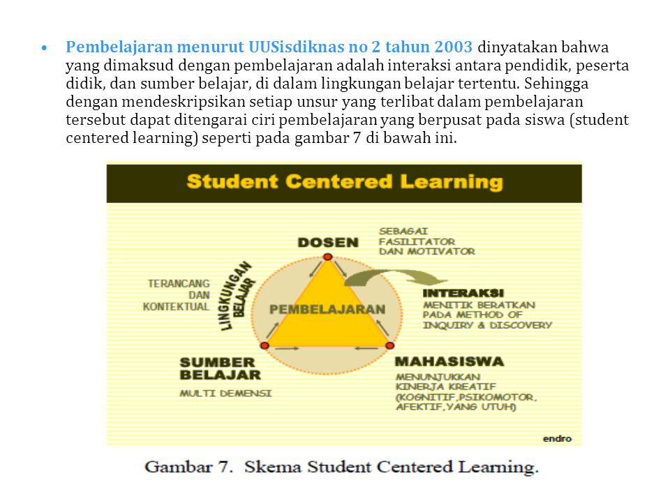 Pembelajaran menurut UUSisdiknas no 2 tahun 2003 dinyatakan bahwa yang dimaksud dengan pembelajaran adalah interaksi antara pendidik, peserta didik, d