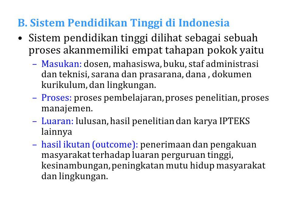 B. Sistem Pendidikan Tinggi di Indonesia Sistem pendidikan tinggi dilihat sebagai sebuah proses akanmemiliki empat tahapan pokok yaitu –Masukan: dosen