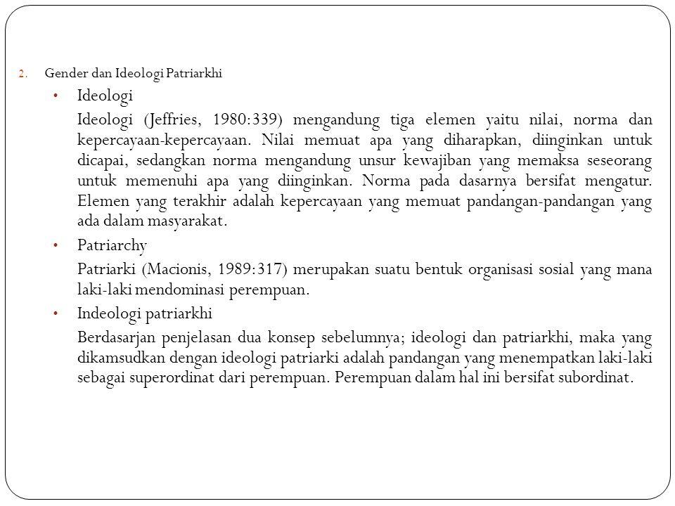 2. Gender dan Ideologi Patriarkhi Ideologi Ideologi (Jeffries, 1980:339) mengandung tiga elemen yaitu nilai, norma dan kepercayaan-kepercayaan. Nilai