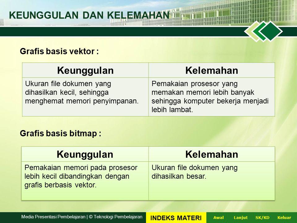 PERBEDAAN VEKTOR & BITMAP Lanjutan... LanjutAwalKeluarSK/KD Media Presentasi Pembelajaran | © Teknologi Pembelajaran INDEKS MATERI