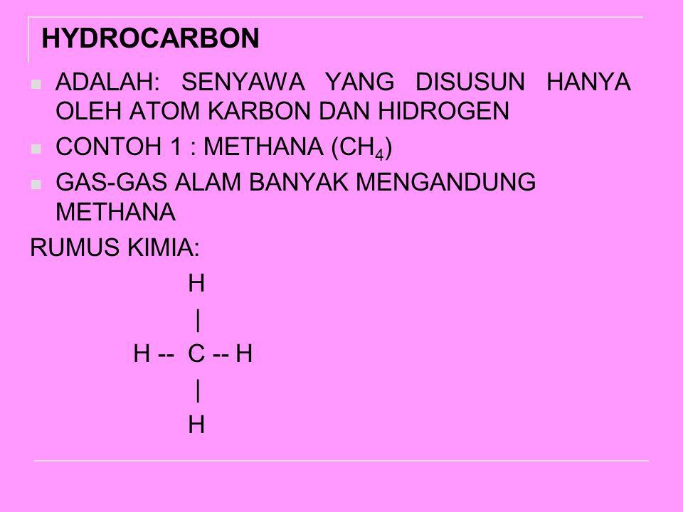 HYDROCARBON ADALAH: SENYAWA YANG DISUSUN HANYA OLEH ATOM KARBON DAN HIDROGEN CONTOH 1 : METHANA (CH 4 ) GAS-GAS ALAM BANYAK MENGANDUNG METHANA RUMUS KIMIA: H | H -- C -- H | H
