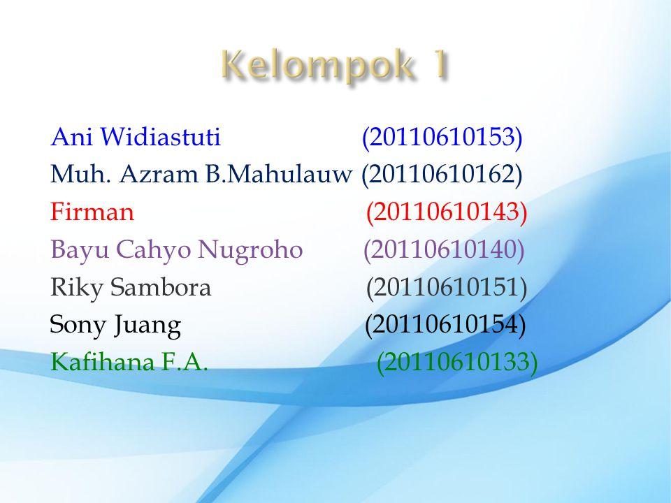Ani Widiastuti (20110610153) Muh. Azram B.Mahulauw (20110610162) Firman (20110610143) Bayu Cahyo Nugroho (20110610140) Riky Sambora (20110610151) Sony