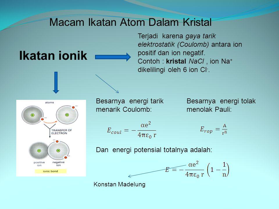 Macam Ikatan Atom Dalam Kristal Ikatan ionik Terjadi karena gaya tarik elektrostatik (Coulomb) antara ion positif dan ion negatif.