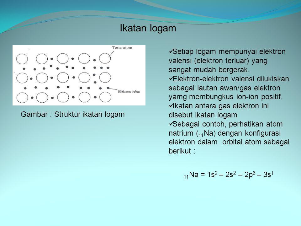 Ikatan logam Setiap logam mempunyai elektron valensi (elektron terluar) yang sangat mudah bergerak.