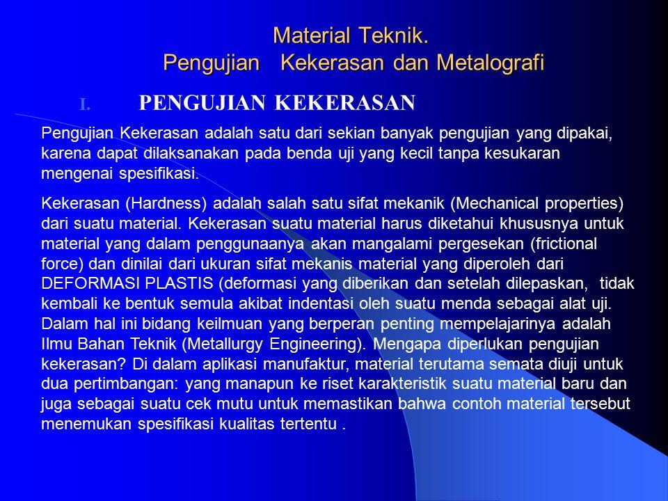 Material Teknik. Pengujian Kekerasan dan Metalografi I. PENGUJIAN KEKERASAN Pengujian Kekerasan adalah satu dari sekian banyak pengujian yang dipakai,