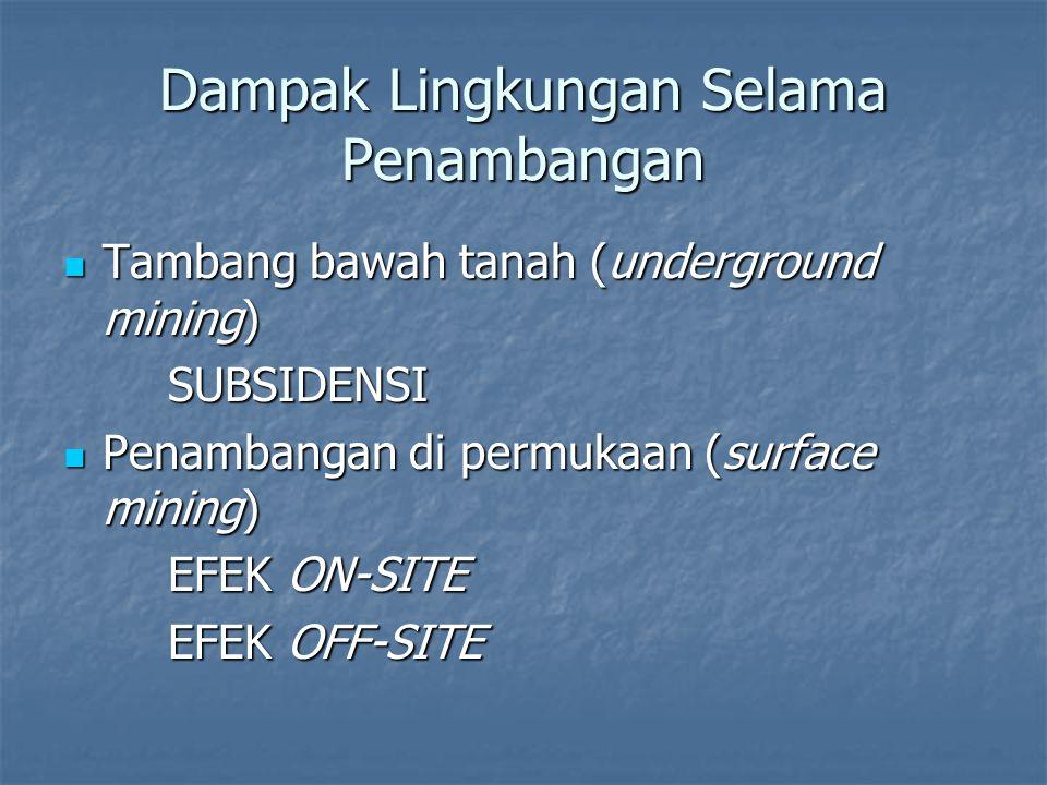 Dampak Lingkungan Selama Penambangan Tambang bawah tanah (underground mining) Tambang bawah tanah (underground mining)SUBSIDENSI Penambangan di permuk