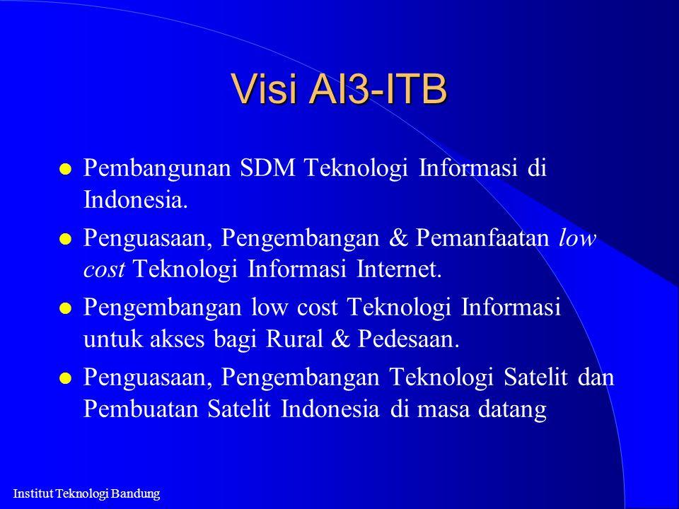 Institut Teknologi Bandung Visi AI3-ITB l Pembangunan SDM Teknologi Informasi di Indonesia. l Penguasaan, Pengembangan & Pemanfaatan low cost Teknolog